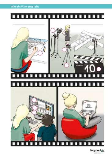 Wie ein Film entsteht
