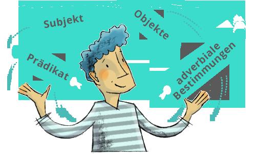 Satzglieder und ihre Stellung im Satz