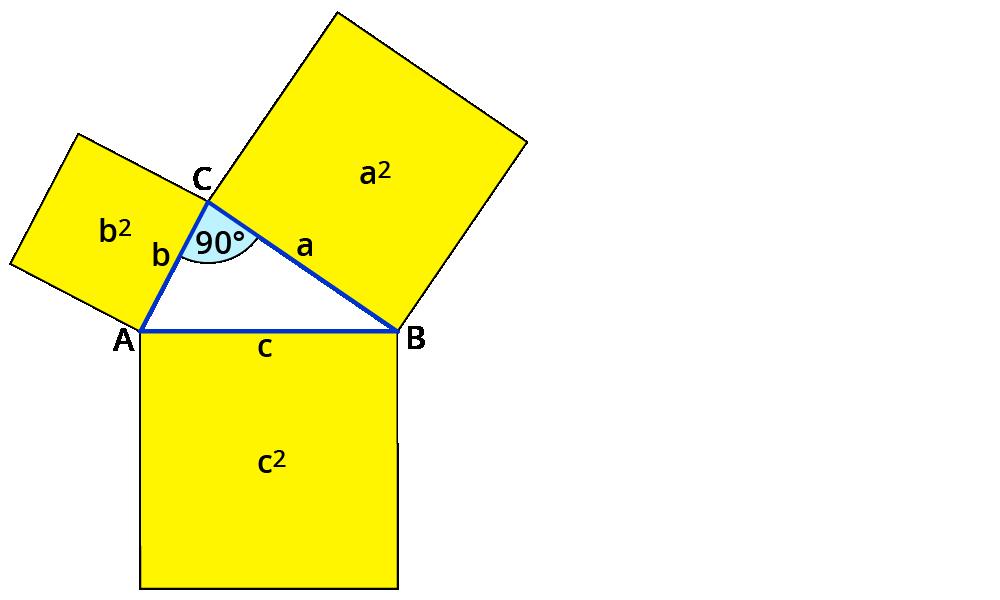 Das Thema Gesetze der Geometrie macht dir noch Schwierigkeiten?