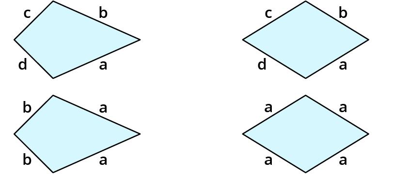 Berechnen von Umfang und Flächeninhalt von Drachenvierecken und ...