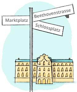 Eigennamen und Straßennamen – kapiert.de