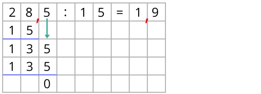 Multiplikation Und Division Von Dezimalbrüchen Kapiertde