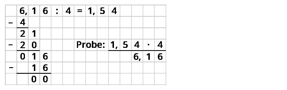 Dezimalbrüche durch eine natürliche Zahl dividieren – kapiert.de