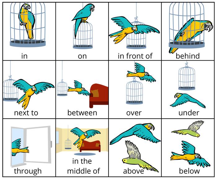 Präpositionen (prepositions) - Englisch Klasse 5/6 – kapiert.de