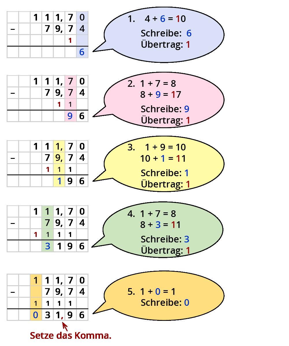 ᐅ mathe klasse 5/6 ⇒ dezimalbrüche addieren + subtrahieren