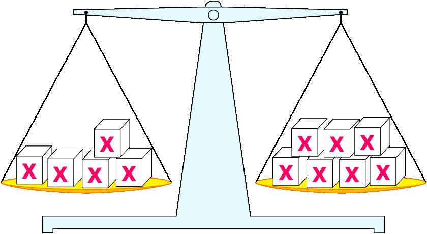 Sonderfälle beim Gleichungen lösen – kapiert.de