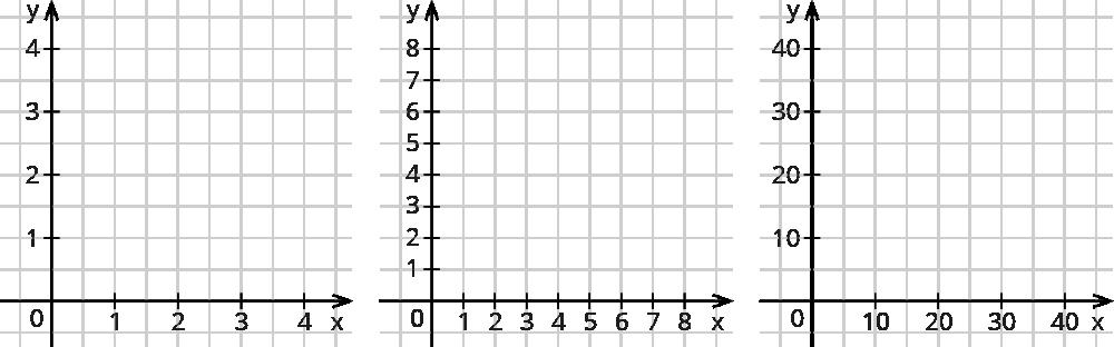 Koordinatensystem Arbeitsblatt Zum Ausdrucken : Punkte und figuren in ein koordinatensystem eintragen
