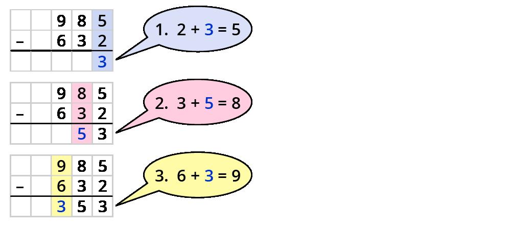 Ungewöhnlich Fehlende Zahl Subtraktion Bilder - Mathematik ...