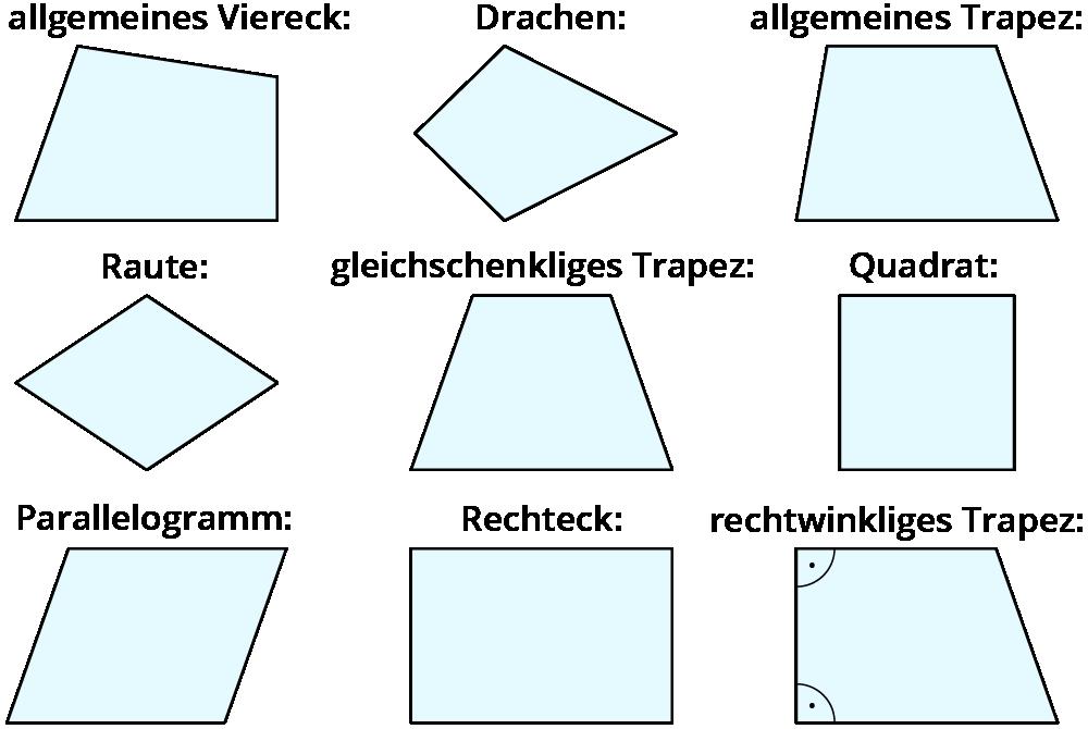 Vermischte Aufgaben mit Vierecken – kapiert.de