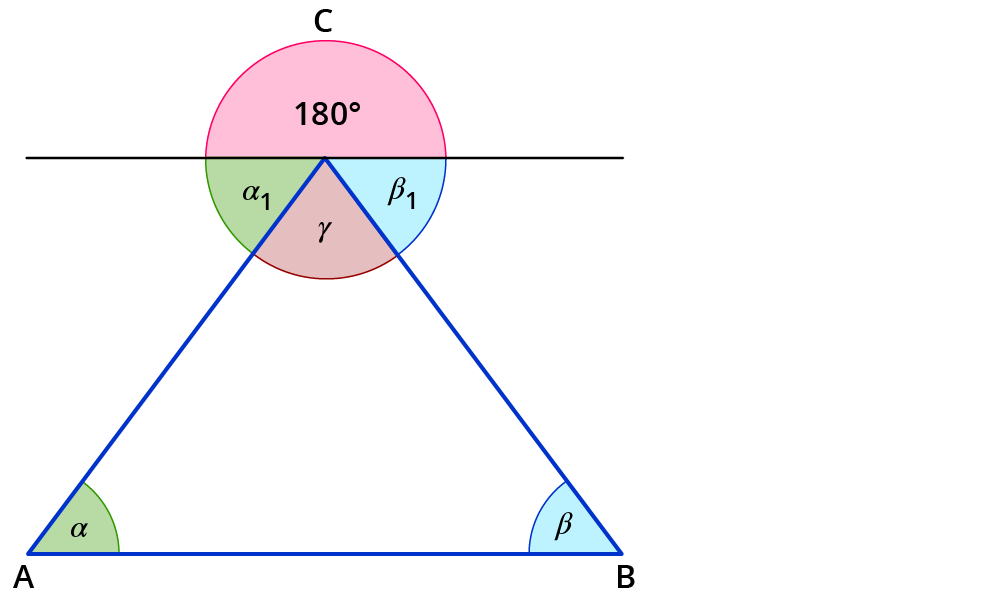 Kennen der Dreiecksarten – kapiert.de