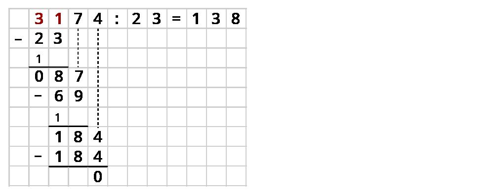 Schriftliche Division natürlicher Zahlen – kapiert.de