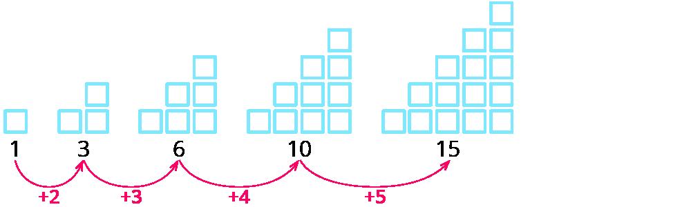 Zahlenfolgen Muster Und Prinzipien Erkennen Kapiertde
