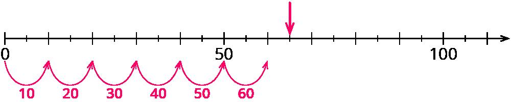 Ordnen von natürlichen Zahlen Klasse 5 und 6 – kapiert.de