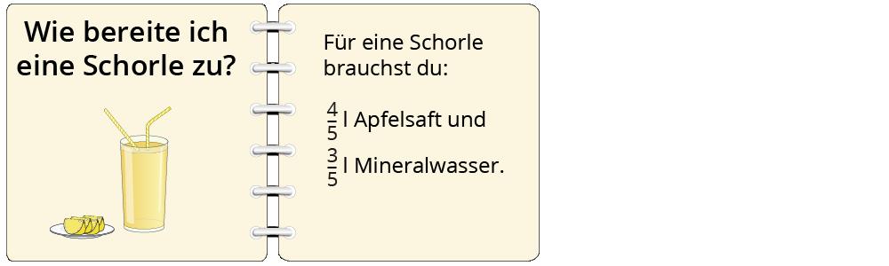 Brüche im Alltag – kapiert.de