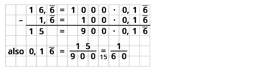Periodische Dezimalbrüche In Brüche Umwandeln