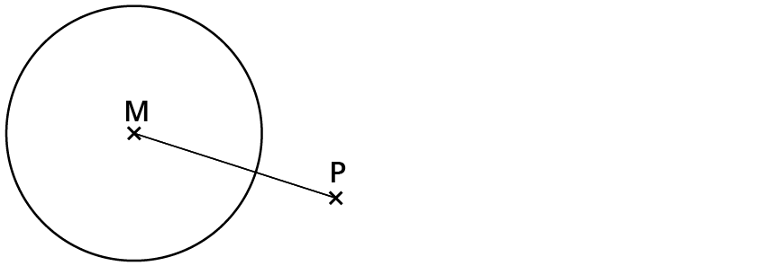 Untersuchen einer Geraden am Kreis – kapiert.de