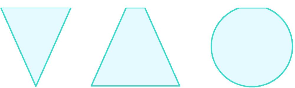 Interpretieren des Graphen von Funktionen – kapiert.de
