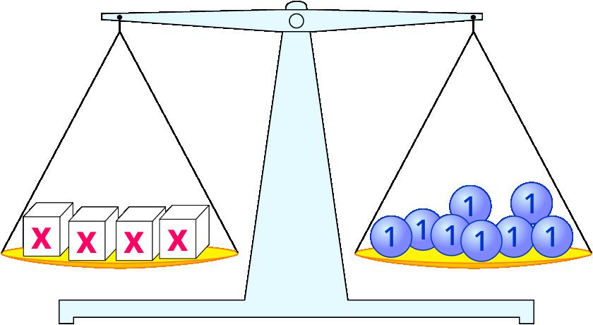 Das Waage-Modell und die Probe im Waage-Modell – kapiert.de