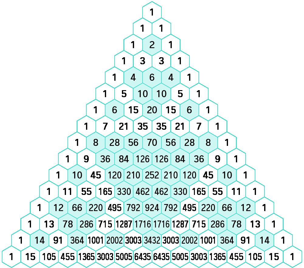 Paskalisches Dreieck