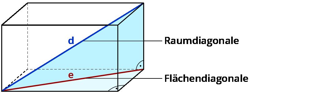 Geometrie aufgaben