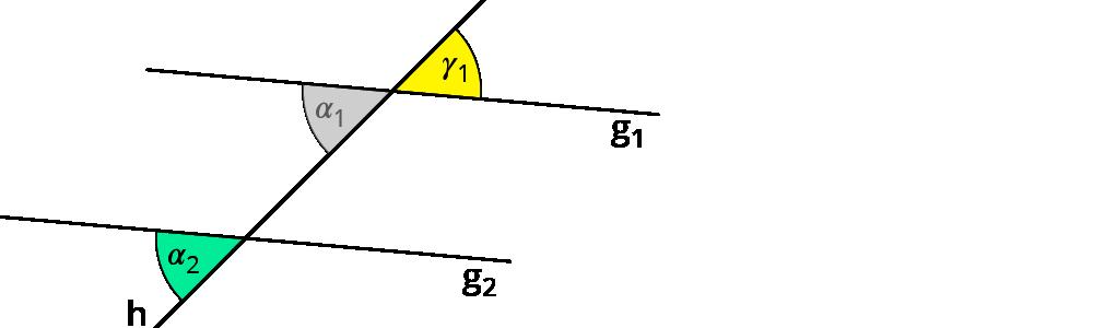 An Geraden Winkel untersuchen – kapiert.de