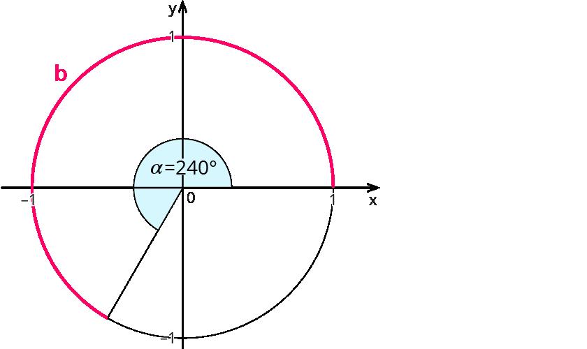 Berechnung Von Bogenmaß Und Gradmaß Kapiertde
