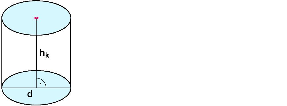 Zylinder Durchmesser Berechnen : untersuchung eines zylinders ~ Themetempest.com Abrechnung