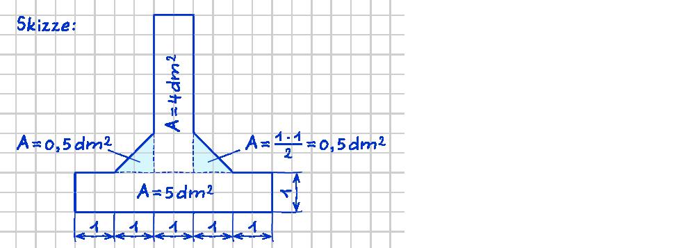 Das Thema Geometrie macht dir noch Schwierigkeiten?