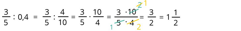 Arbeitsblätter Brüche Multiplizieren Und Dividieren : Multiplikation und division von brüchen kapiert