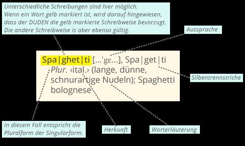 Beispiel Apa Richtlinien Worterbuch