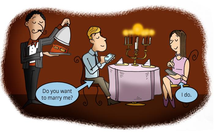 ᐅ Beschreiben Und Analysieren Von Einem Cartoon Englisch Klasse 9