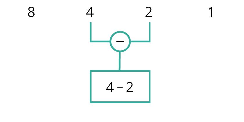 Beschreibung von Termstrukturen – kapiert.de